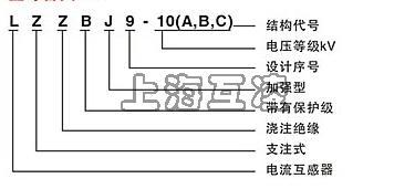 lzzbj9-10a3电流互感器含义