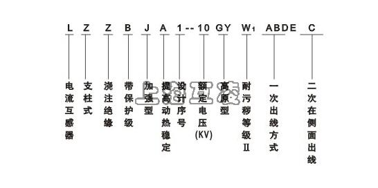 lzzbja1-10gyw1abdec电流互感器型号含义 接线图